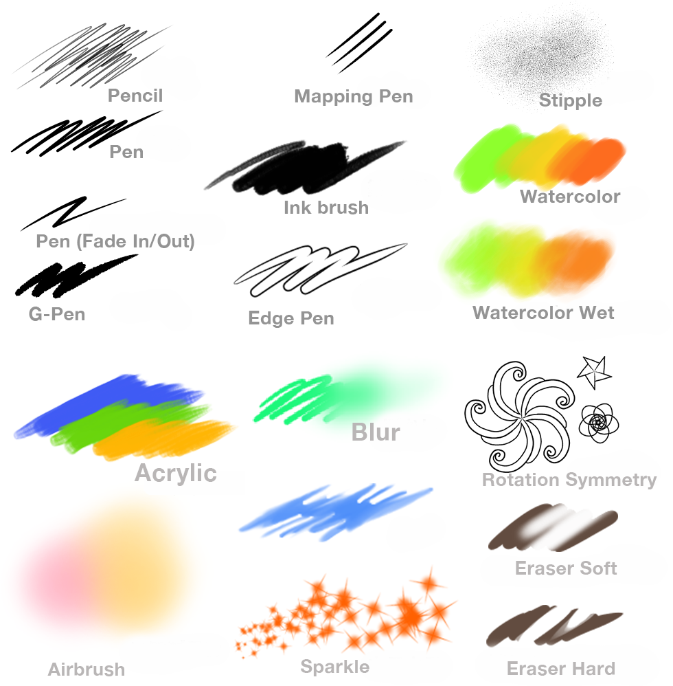 Medibang Paint Pro Default Brushes Medibang Paint