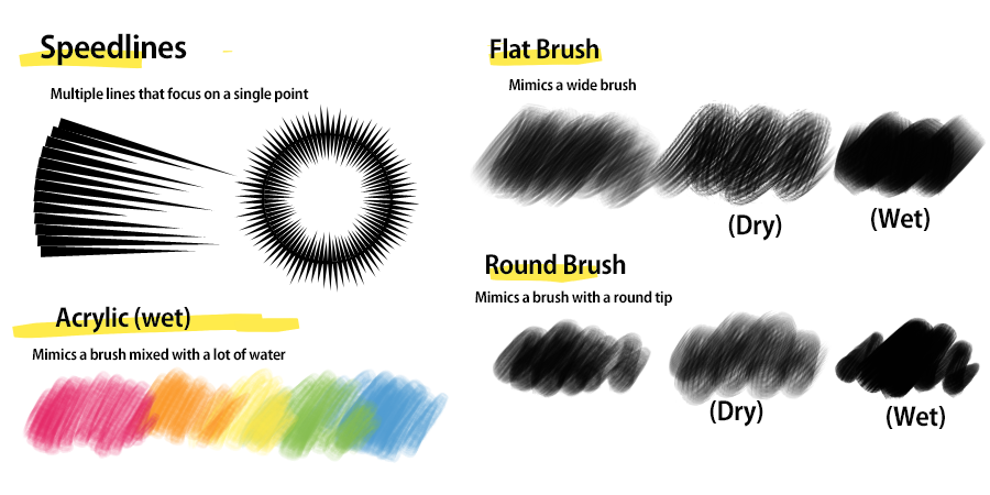 free cloud brushes added medibang paint