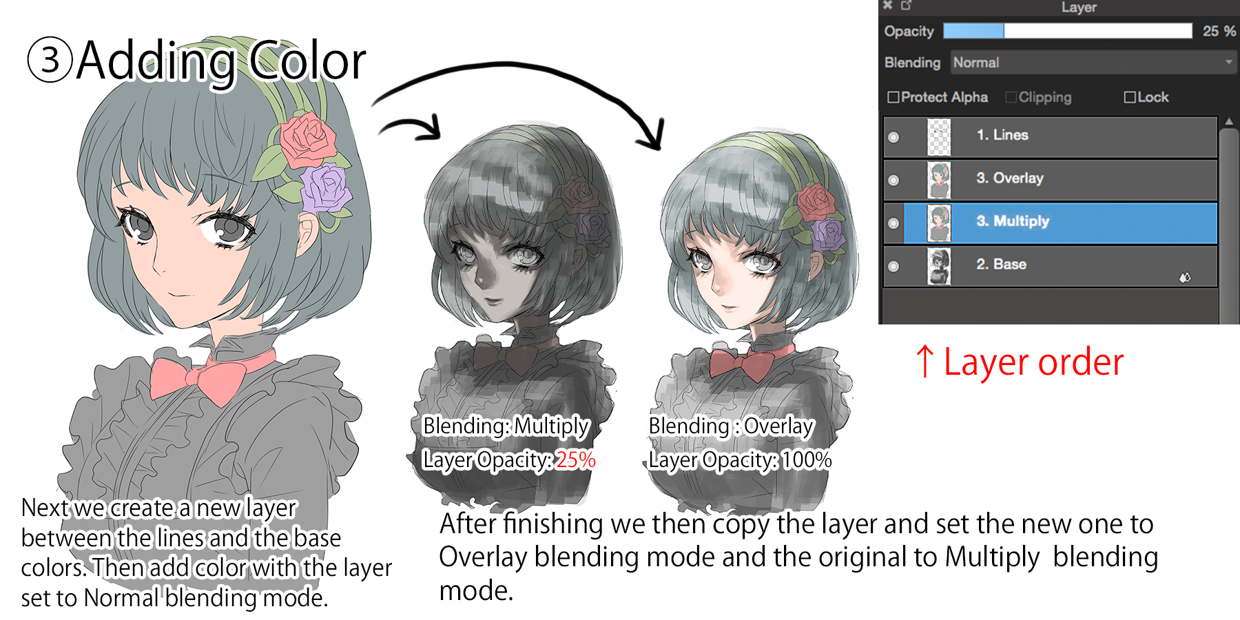 Grayscale coloring with Watercolor Edge | MediBang Paint