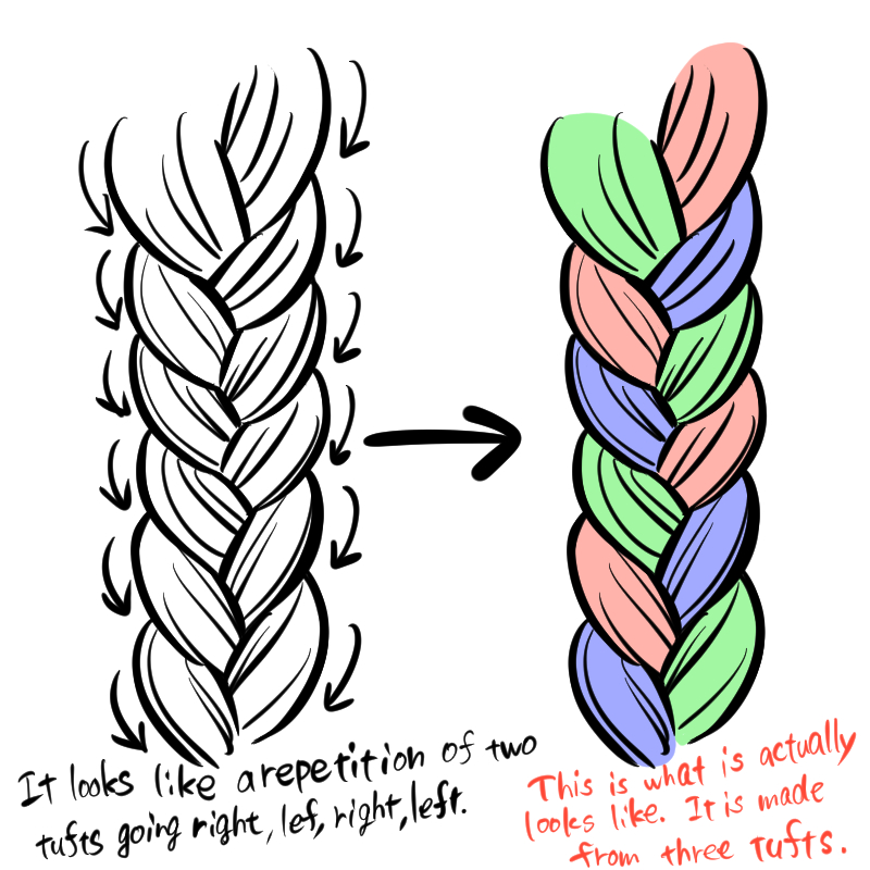 How To Draw Braids Medibang Paint
