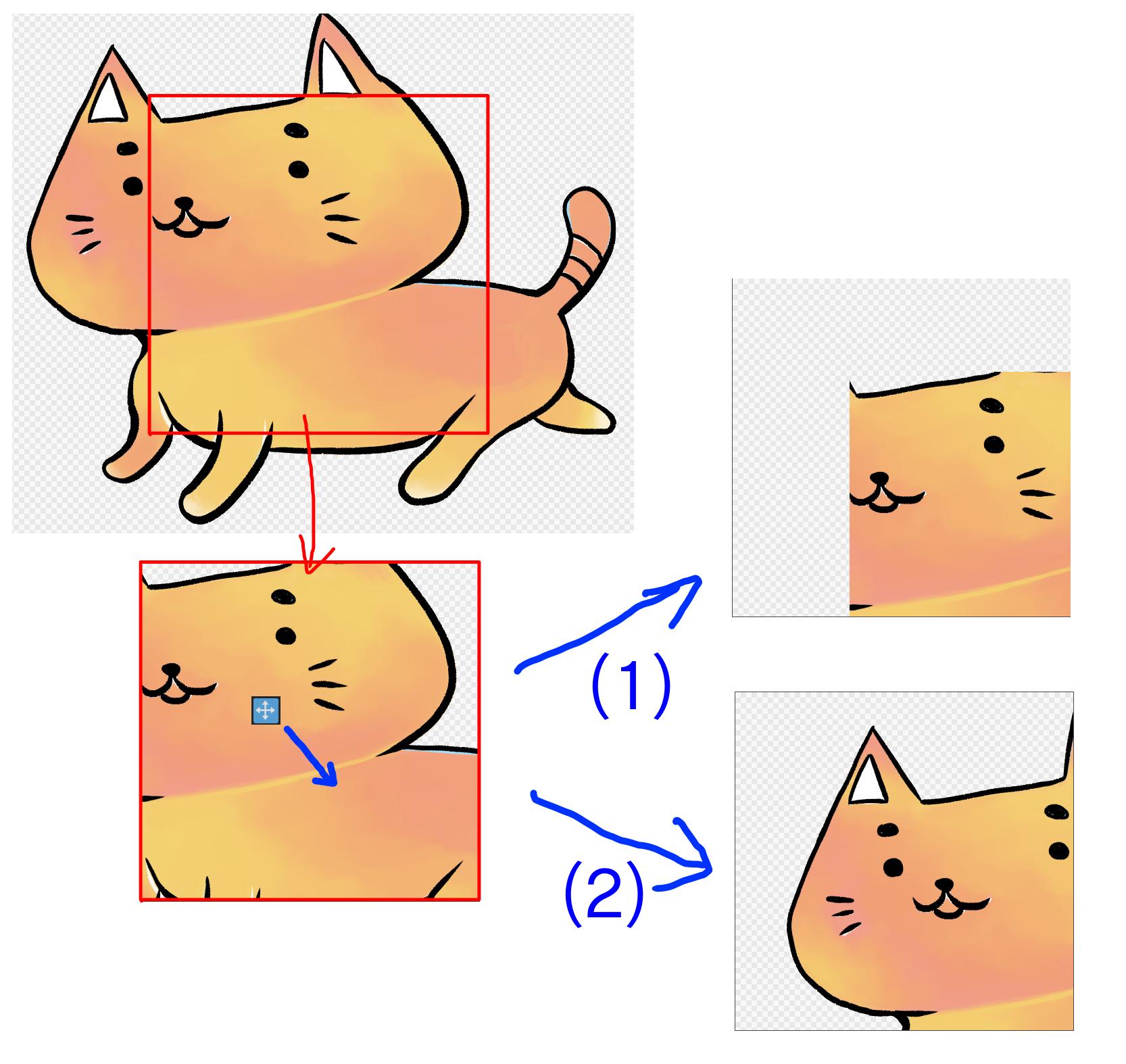 Diferencia al moverse hacia la derecha inferior después de cambiar el tamaño del lienzo