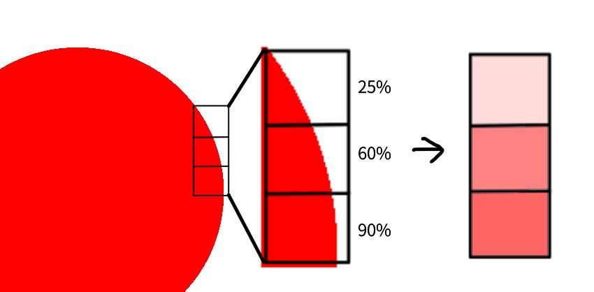 본래 얼마나 덮고 있는지에 따라 색 농도를 바꾸면?