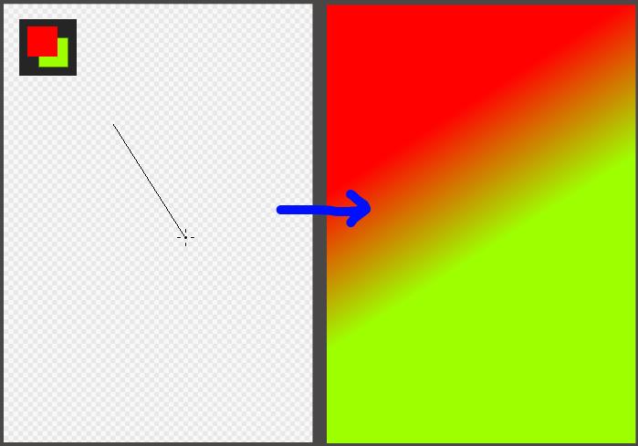 그라데이션의 방향과 폭의 예