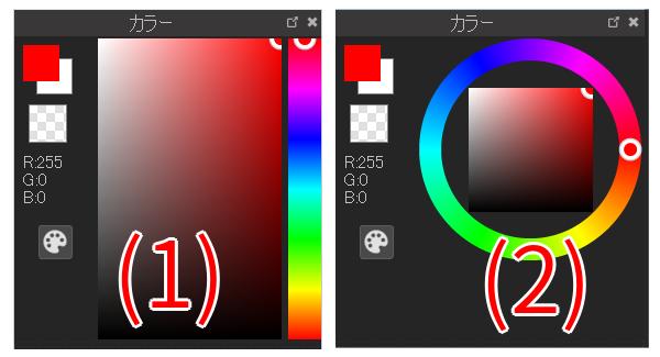 (1):色相バー / (2):色相環