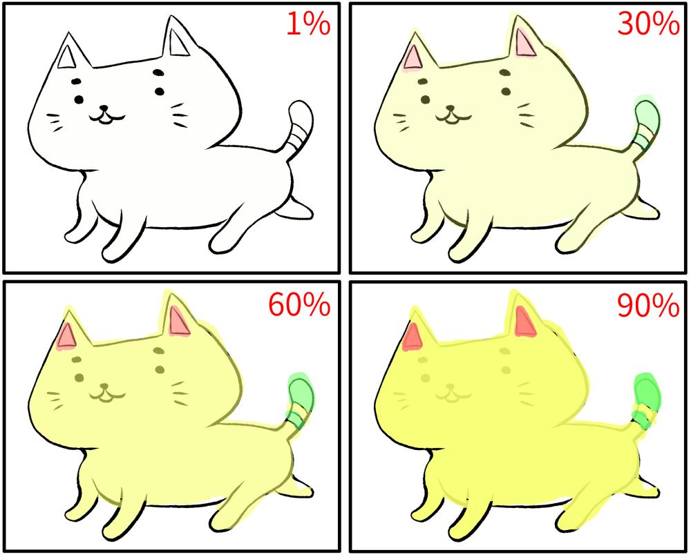 图层不透明度差异
