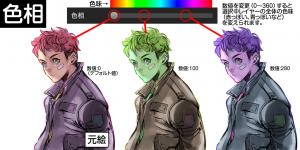 色相・彩度・明度とは