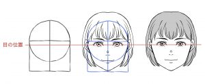 顔の描き方(基本編)
