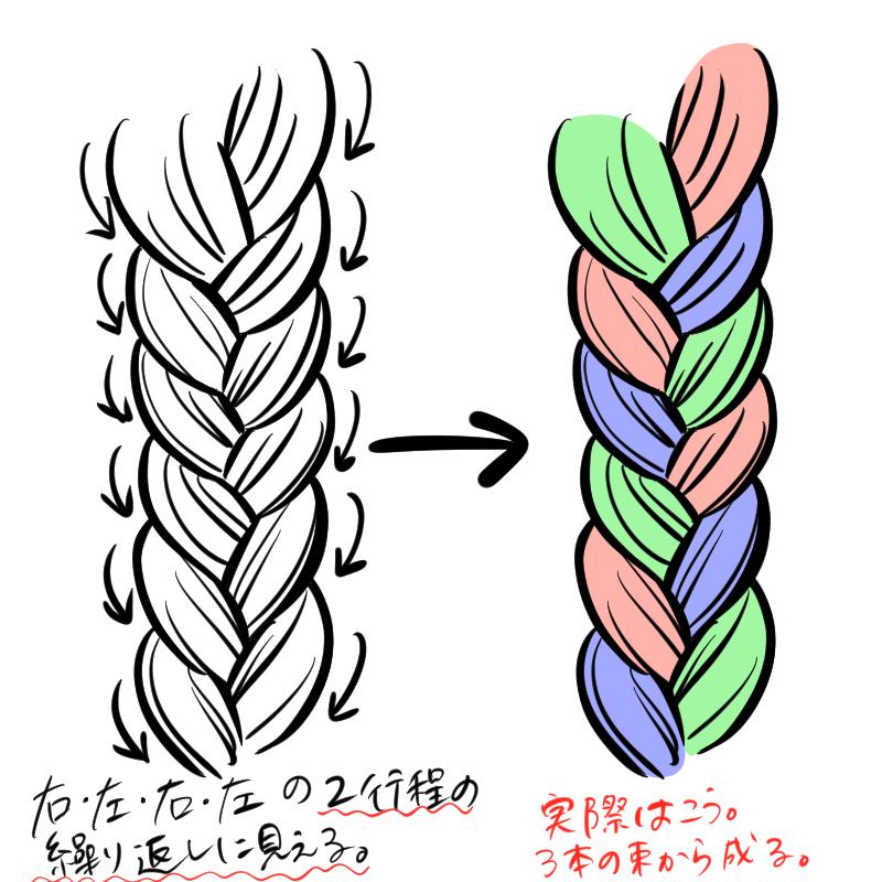 三 つ 編み イラスト 季節・12ヶ月のイラストなら『花鳥風月』/【無料のフリー素材集】