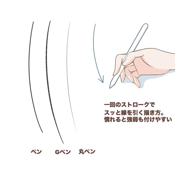方 輪郭 描き