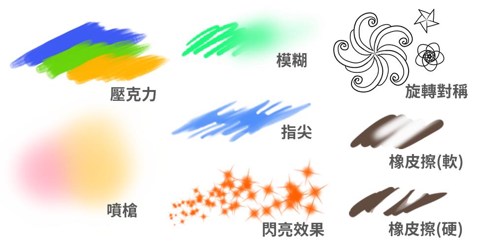 筆刷範例   MediBang Paint