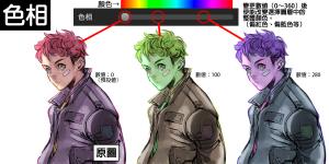 【主題教學】色相・彩度・明度是什麼?